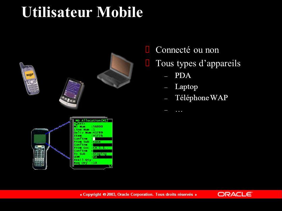 Utilisateur Mobile Connecté ou non Tous types d'appareils PDA Laptop