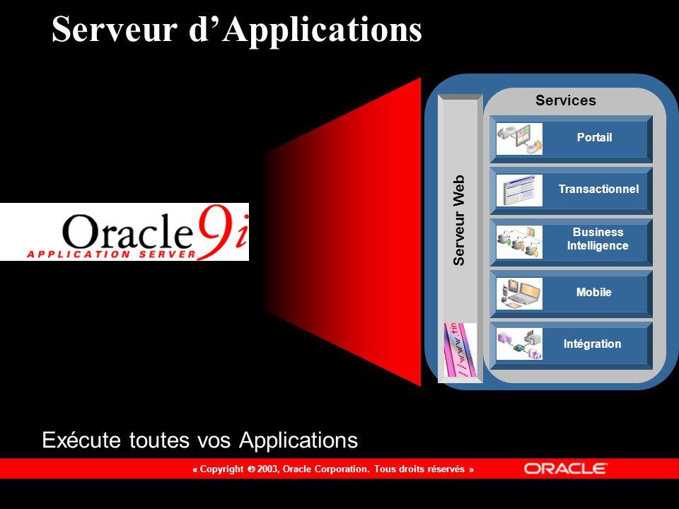 Serveur d'Applications