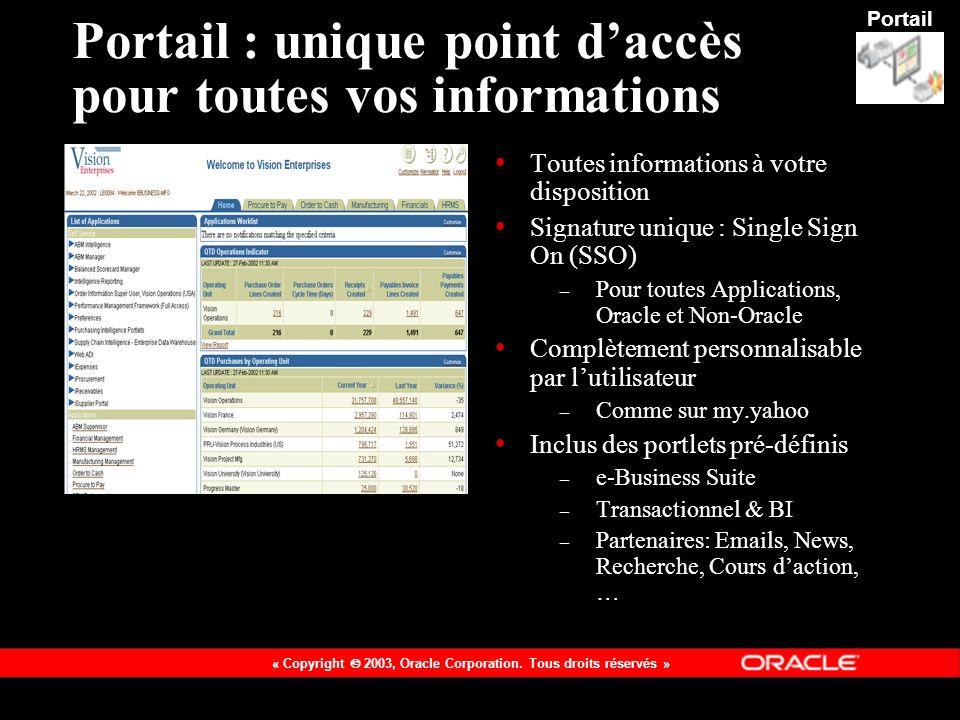Portail : unique point d'accès pour toutes vos informations