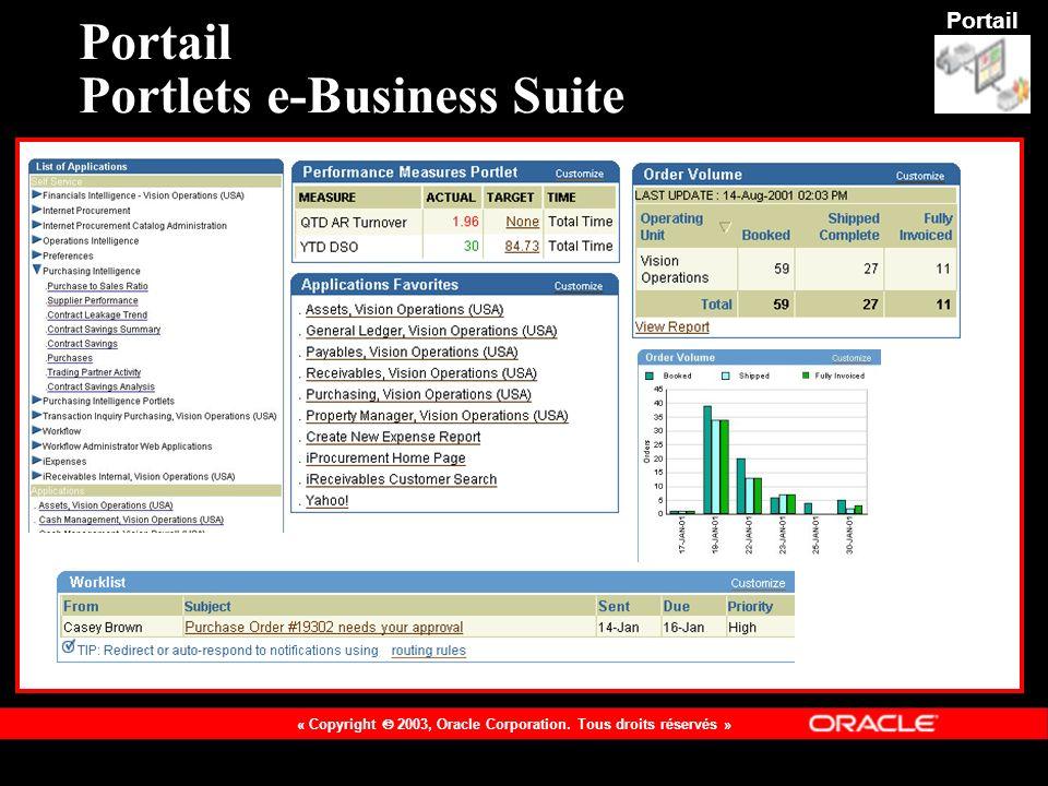 Portail Portlets e-Business Suite