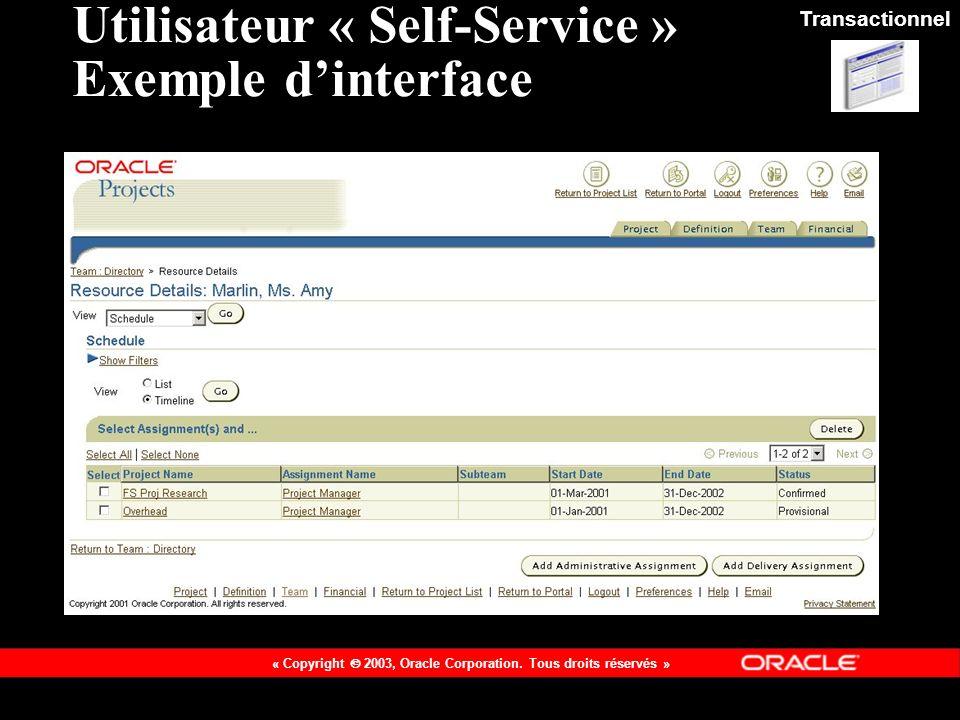 Utilisateur « Self-Service » Exemple d'interface