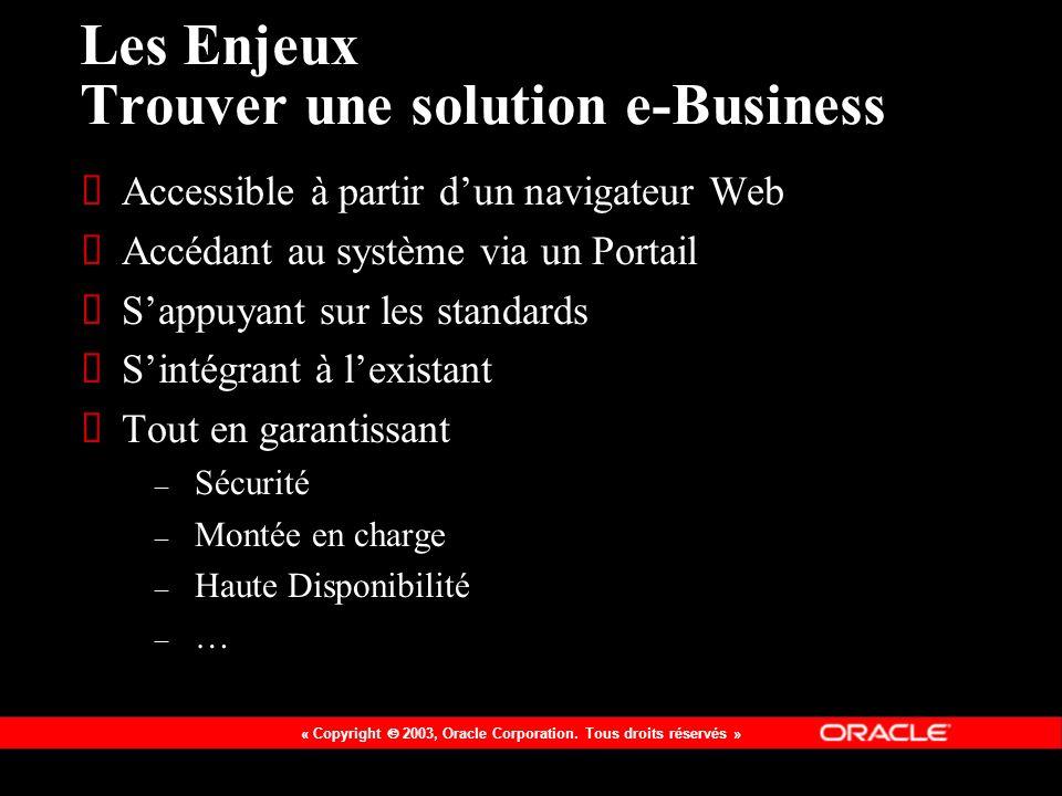 Les Enjeux Trouver une solution e-Business
