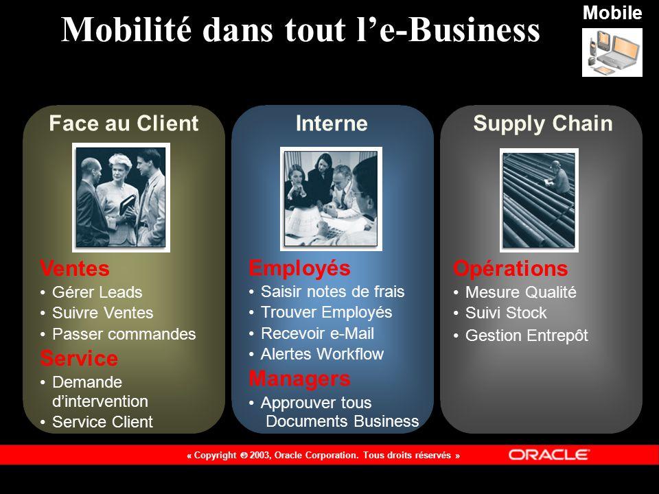 Mobilité dans tout l'e-Business