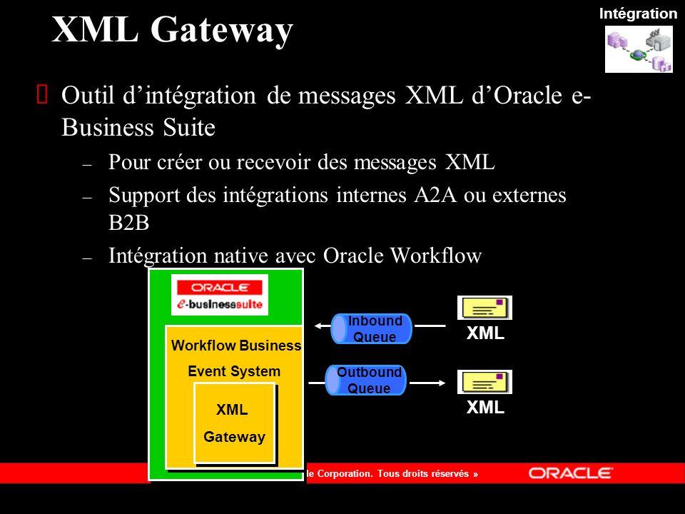 Intégration XML Gateway. Outil d'intégration de messages XML d'Oracle e-Business Suite. Pour créer ou recevoir des messages XML.