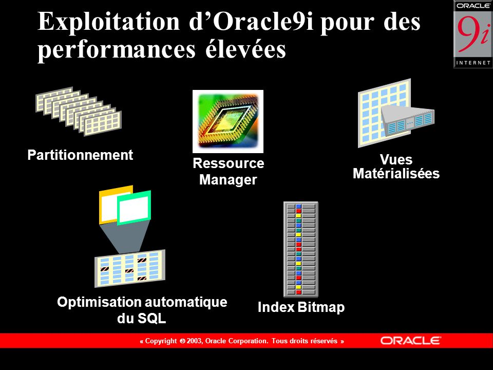 Exploitation d'Oracle9i pour des performances élevées