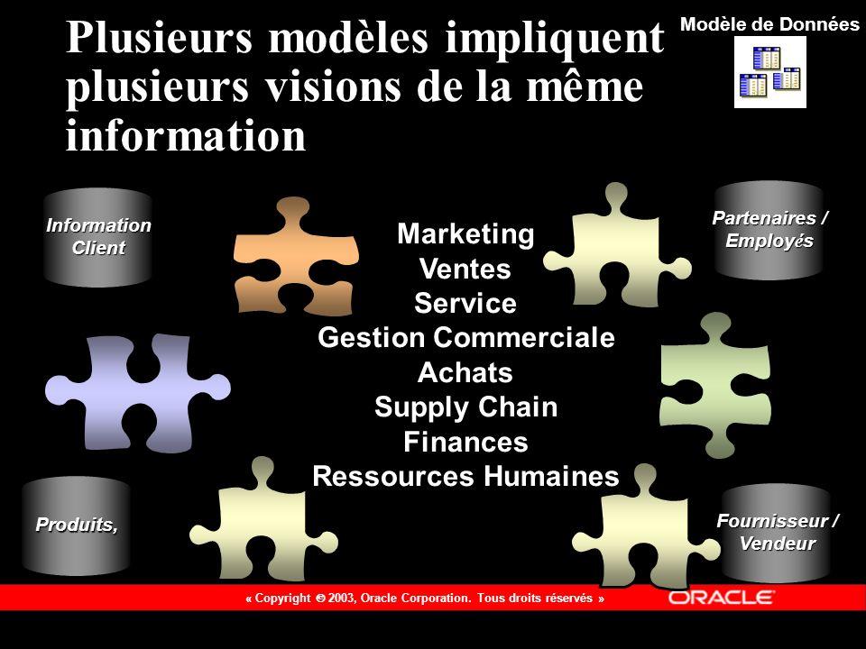 Plusieurs modèles impliquent plusieurs visions de la même information