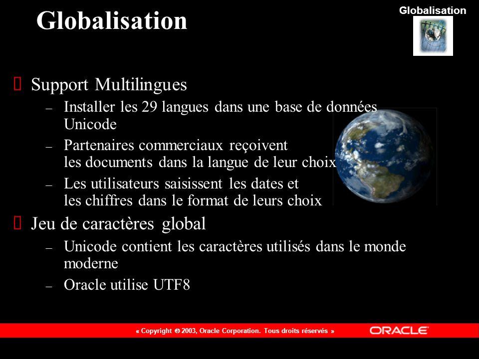 Globalisation Support Multilingues Jeu de caractères global