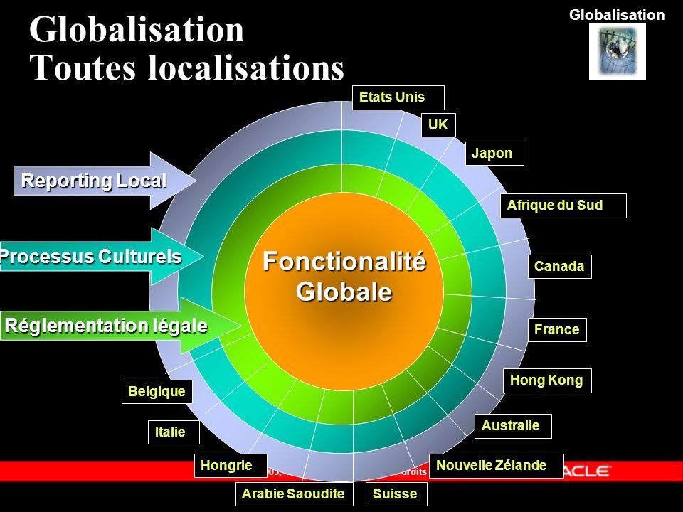 Globalisation Toutes localisations