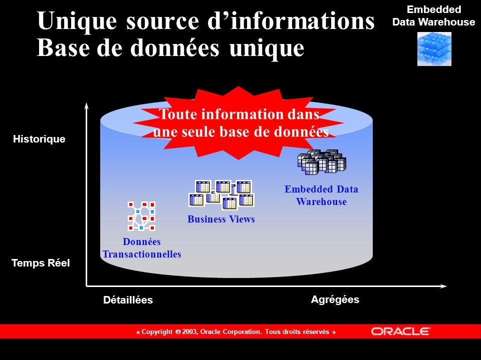 Unique source d'informations Base de données unique