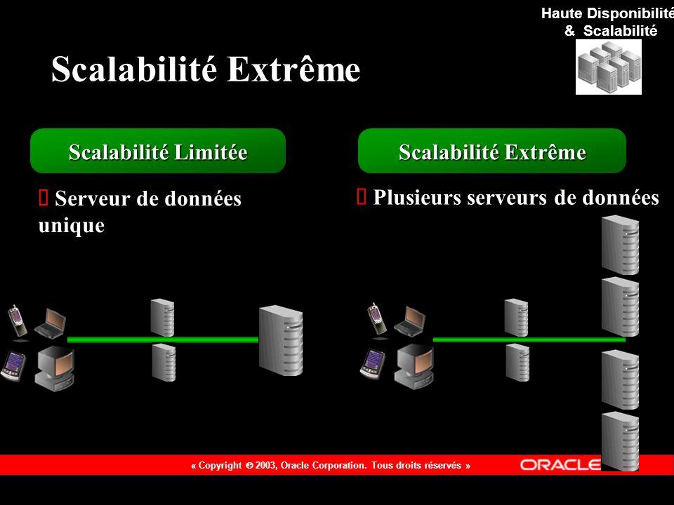 Scalabilité Extrême Scalabilité Limitée Scalabilité Extrême