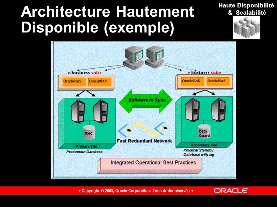 Architecture Hautement Disponible (exemple)