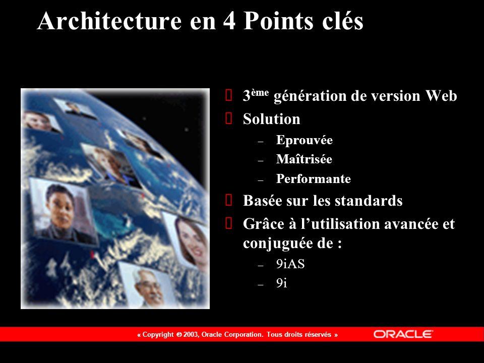Architecture en 4 Points clés