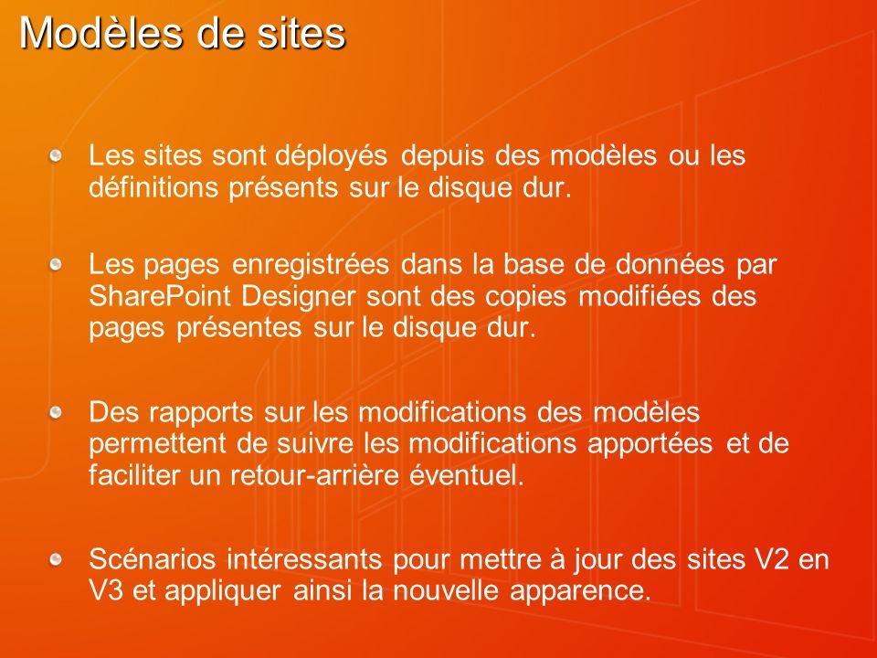 3/26/2017 7:28 PM Modèles de sites. Les sites sont déployés depuis des modèles ou les définitions présents sur le disque dur.