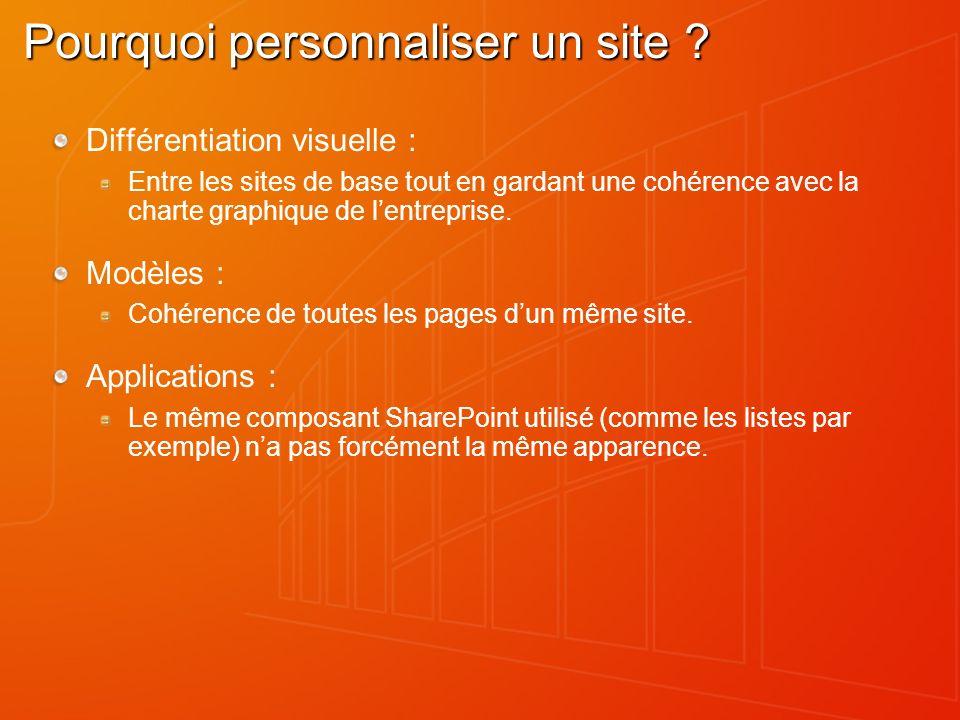 Pourquoi personnaliser un site
