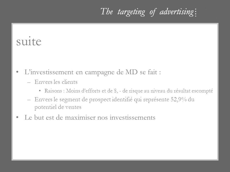 suite L'investissement en campagne de MD se fait :