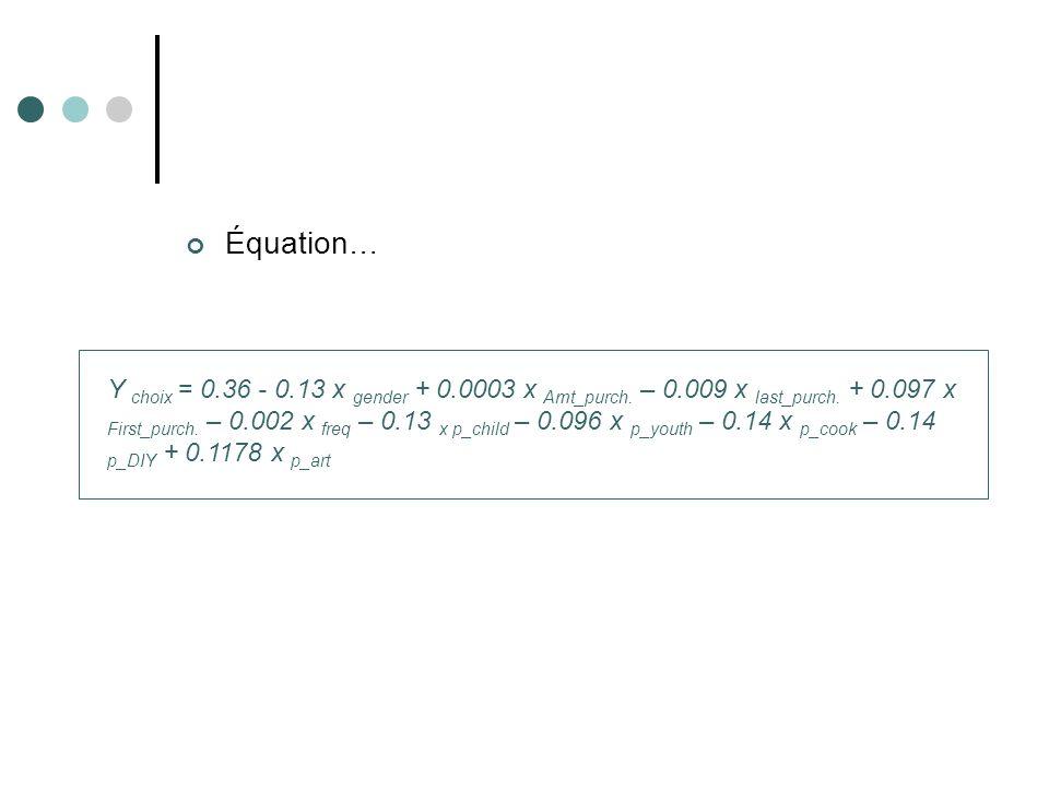 Équation…