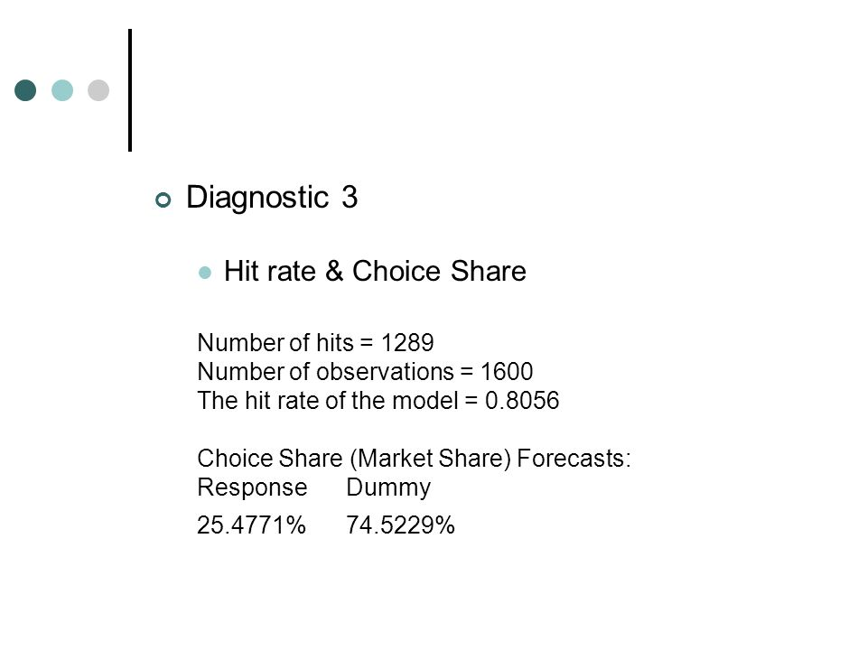 Diagnostic 3 Hit rate & Choice Share Number of hits = 1289
