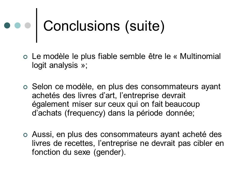 Conclusions (suite) Le modèle le plus fiable semble être le « Multinomial logit analysis »;