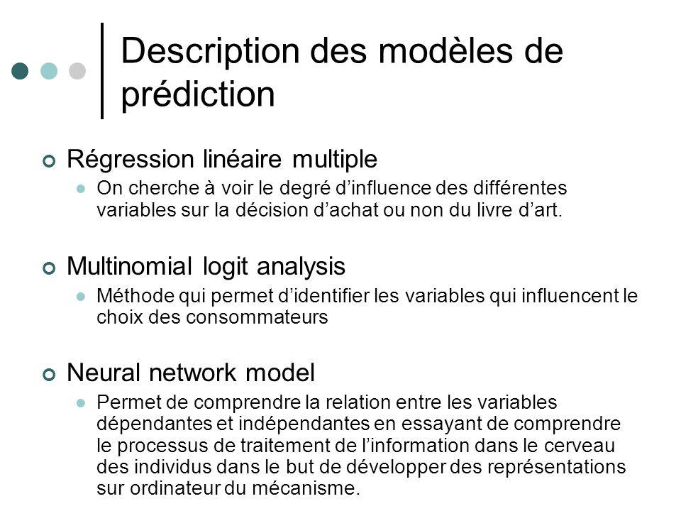 Description des modèles de prédiction