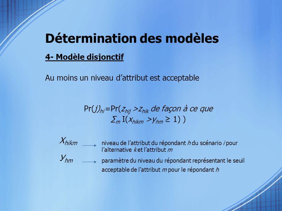 Détermination des modèles