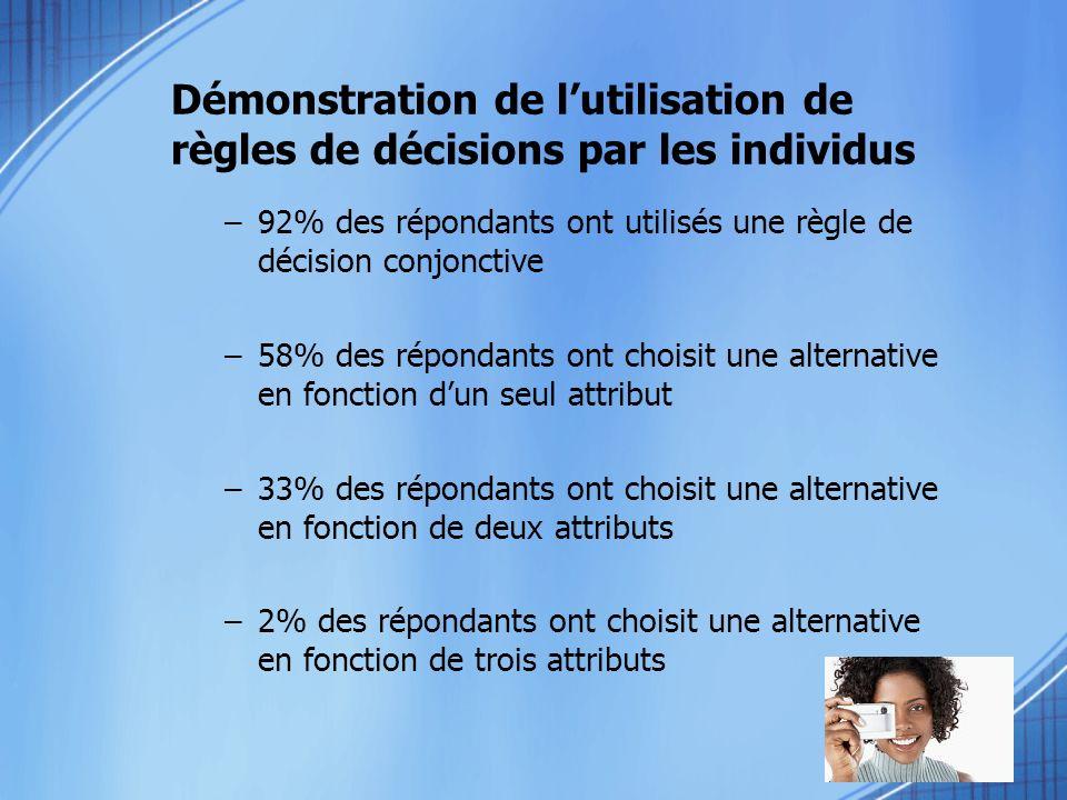 Démonstration de l'utilisation de règles de décisions par les individus