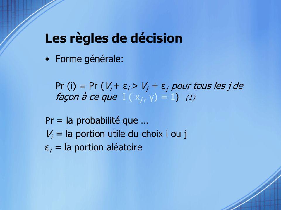 Les règles de décision Forme générale: