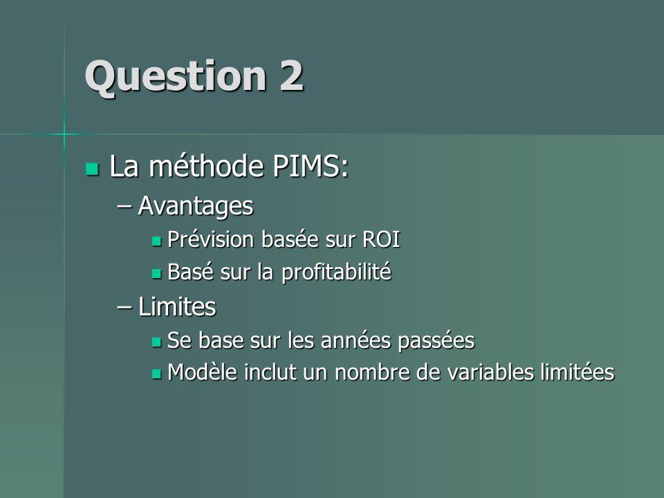 Question 2 La méthode PIMS: Avantages Limites Prévision basée sur ROI