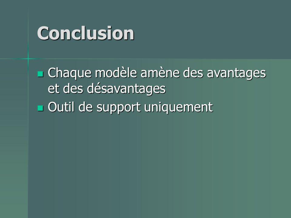 Conclusion Chaque modèle amène des avantages et des désavantages