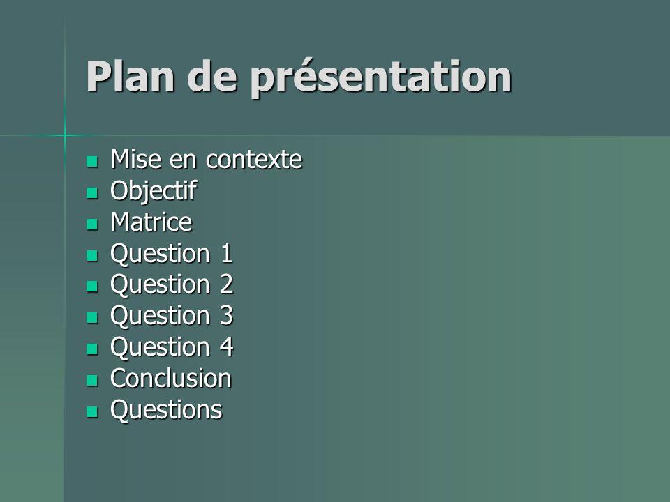 Plan de présentation Mise en contexte Objectif Matrice Question 1
