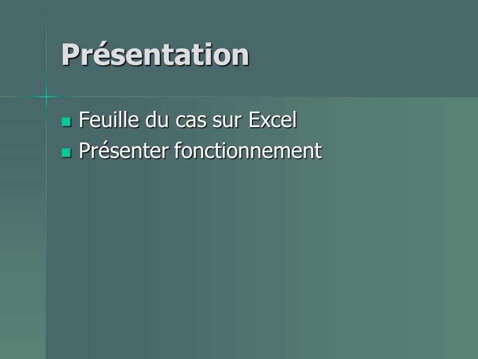 Présentation Feuille du cas sur Excel Présenter fonctionnement