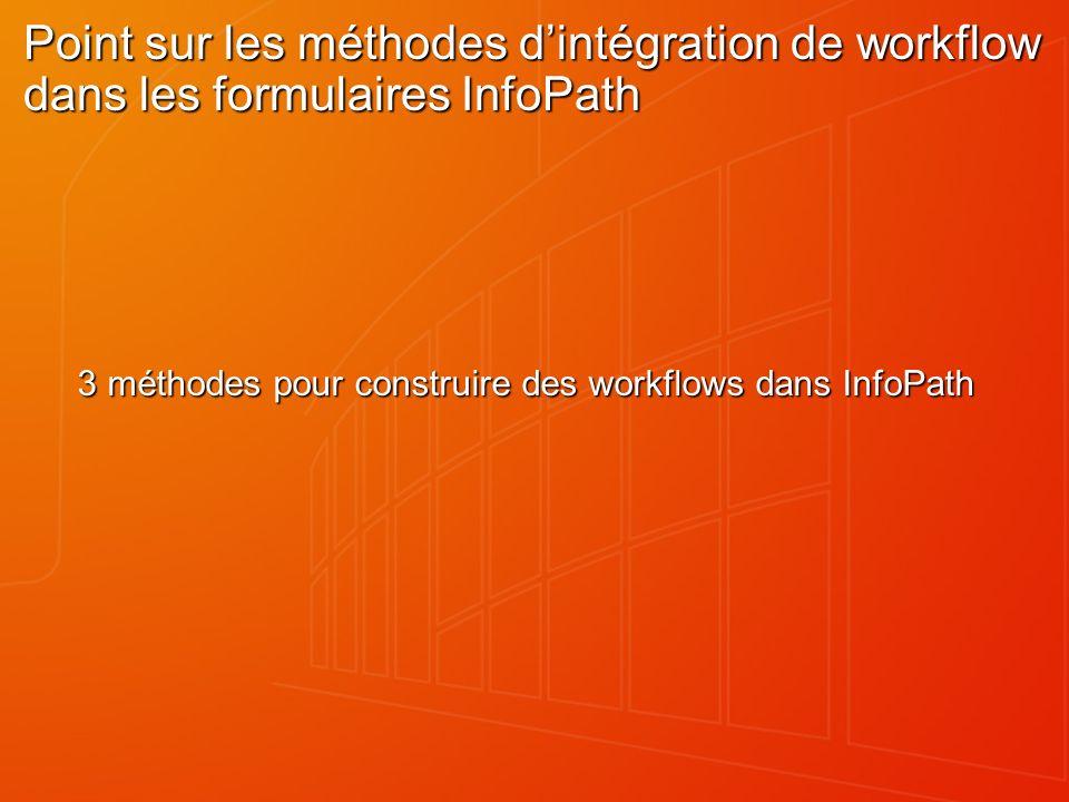3/26/2017 7:29 PM Point sur les méthodes d'intégration de workflow dans les formulaires InfoPath.
