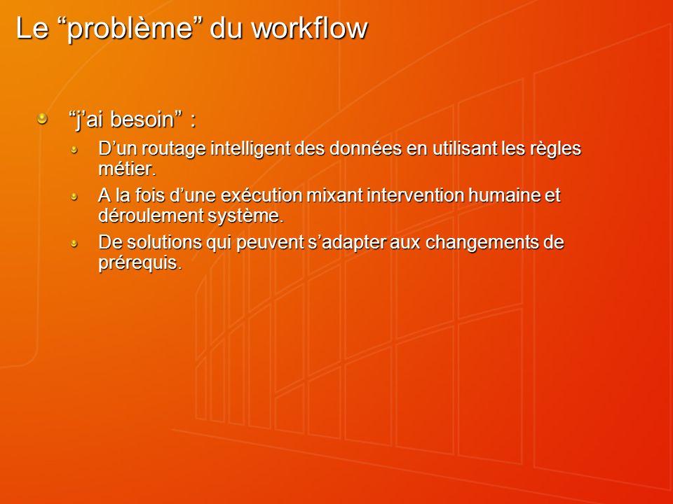Le problème du workflow