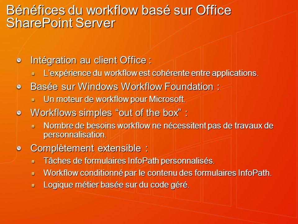 Bénéfices du workflow basé sur Office SharePoint Server