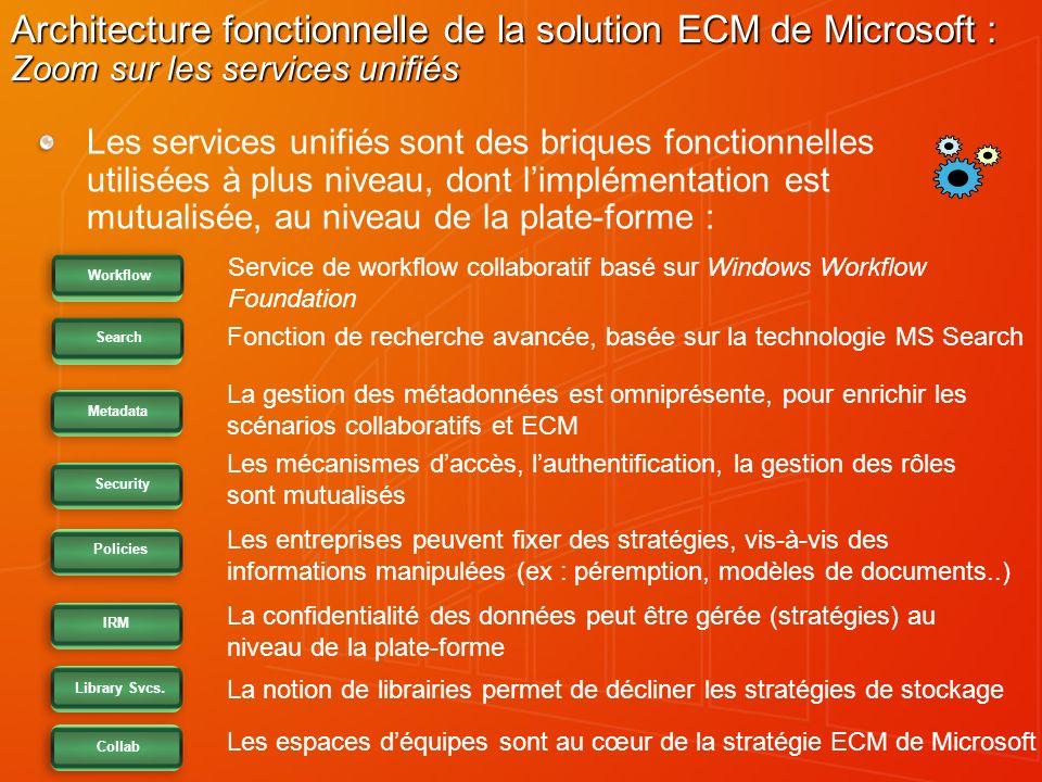 Architecture fonctionnelle de la solution ECM de Microsoft : Zoom sur les services unifiés