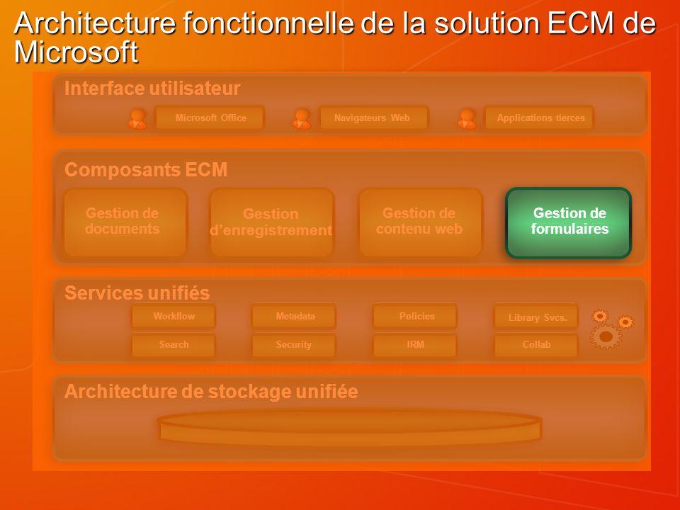 Architecture fonctionnelle de la solution ECM de Microsoft