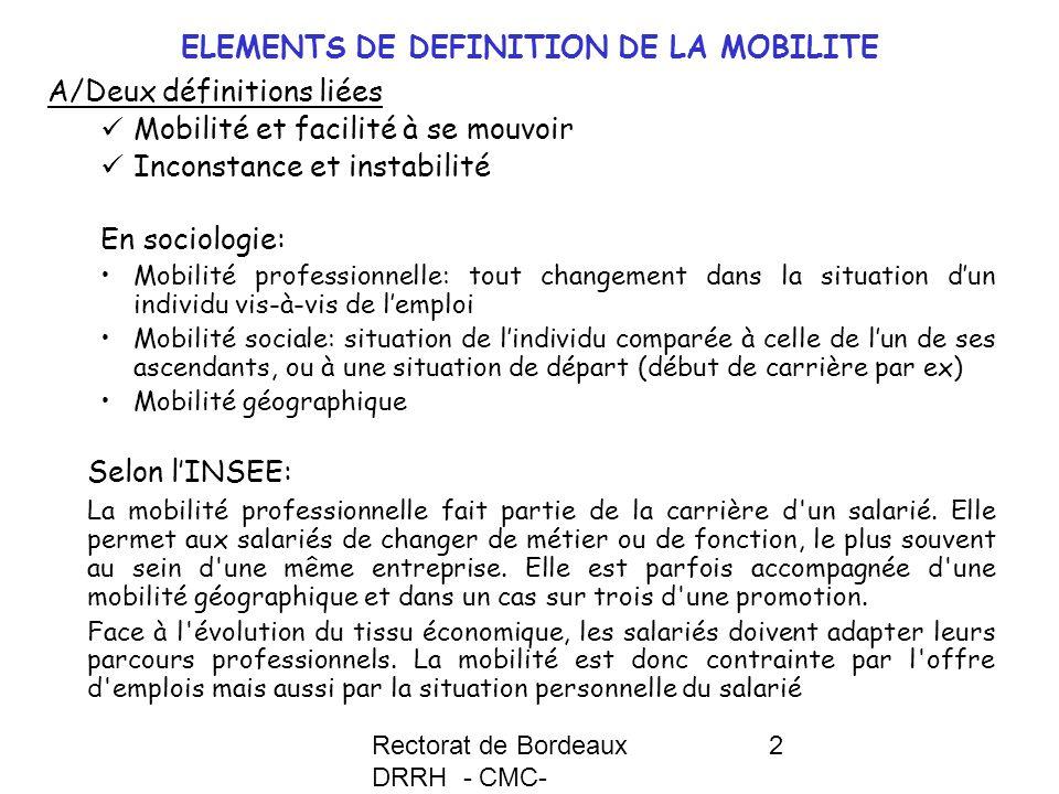 la mobilite professionnelle