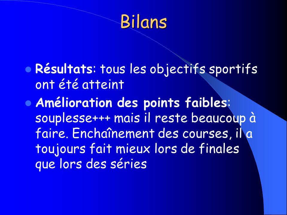 Bilans Résultats: tous les objectifs sportifs ont été atteint