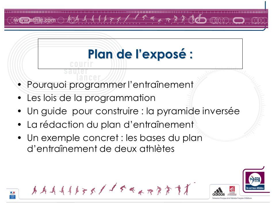 Plan de l'exposé : Pourquoi programmer l'entraînement