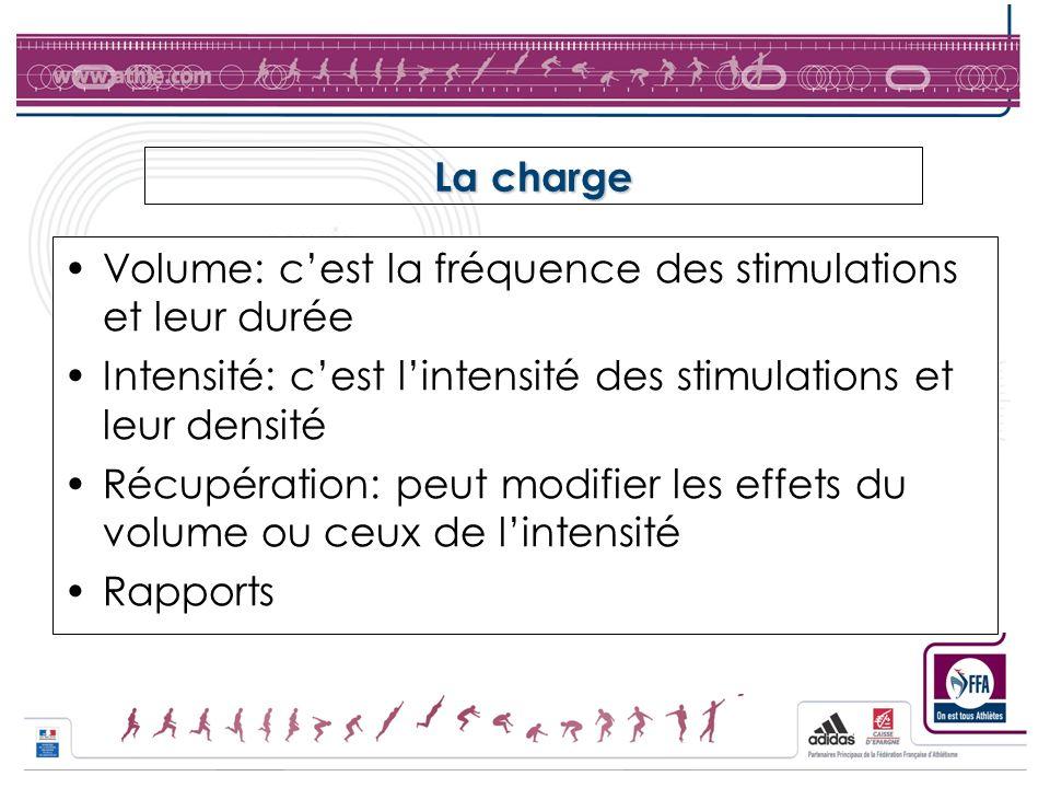 La charge Volume: c'est la fréquence des stimulations et leur durée. Intensité: c'est l'intensité des stimulations et leur densité.