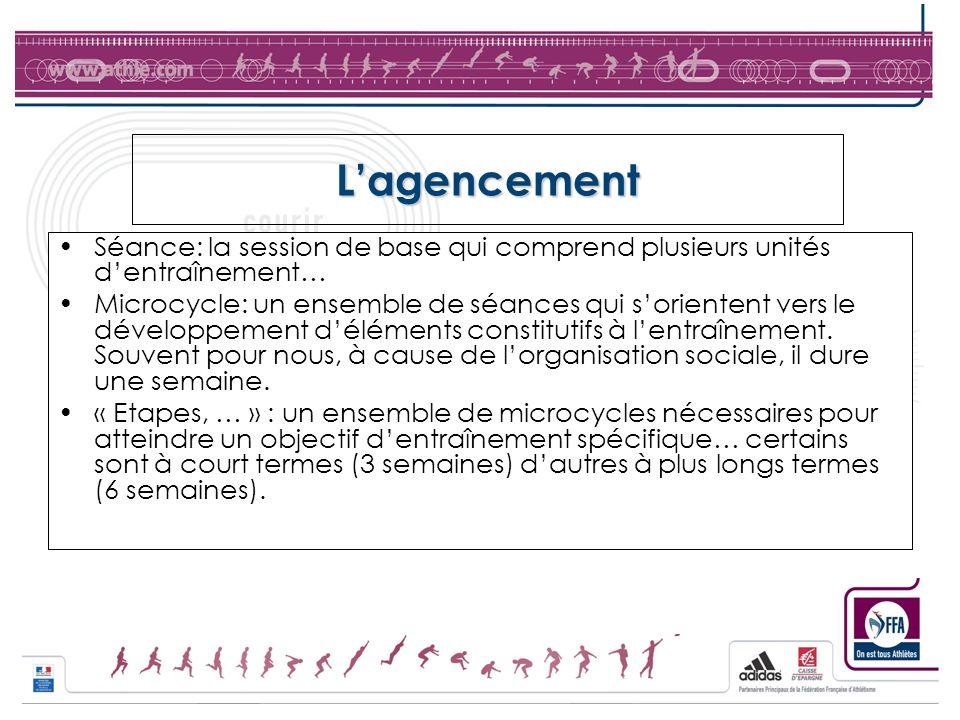 L'agencementSéance: la session de base qui comprend plusieurs unités d'entraînement…