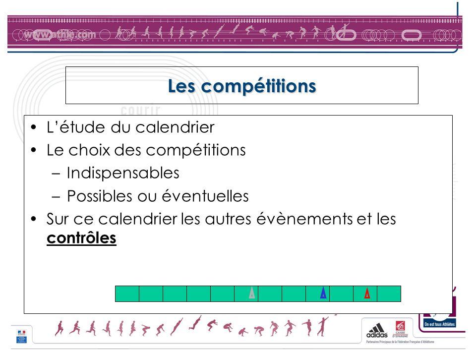 Les compétitions L'étude du calendrier Le choix des compétitions