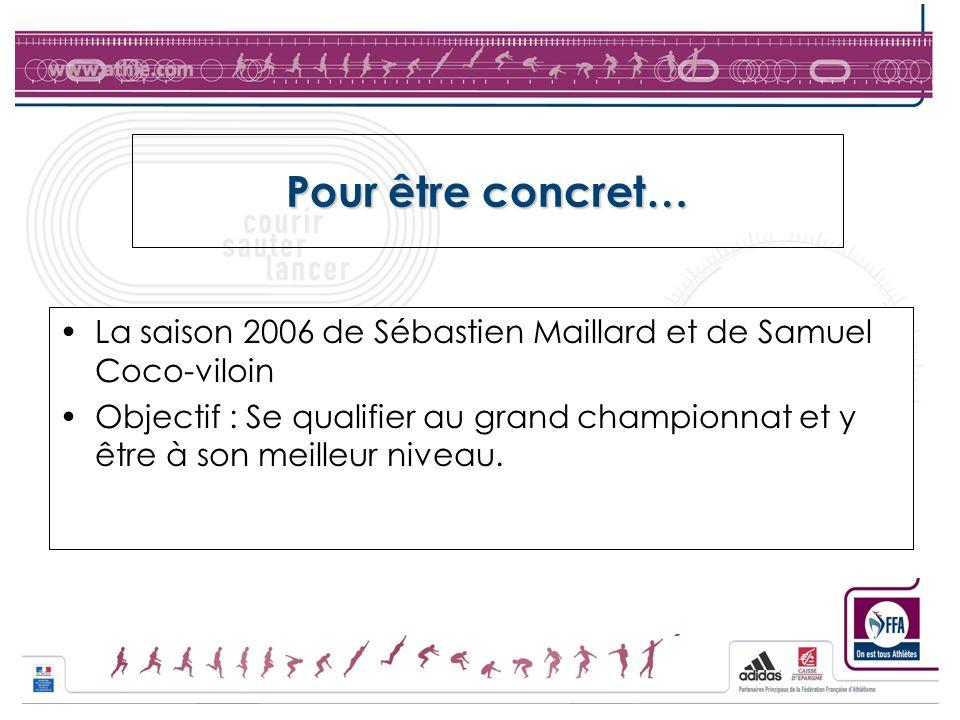 Pour être concret… La saison 2006 de Sébastien Maillard et de Samuel Coco-viloin.