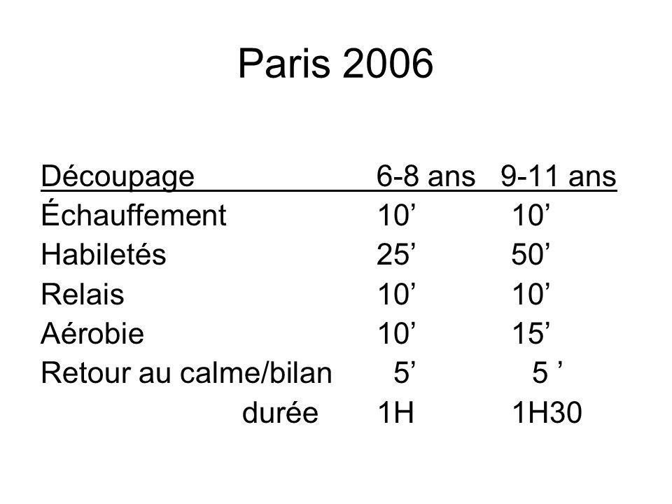 Paris 2006 Découpage 6-8 ans 9-11 ans Échauffement 10' 10'
