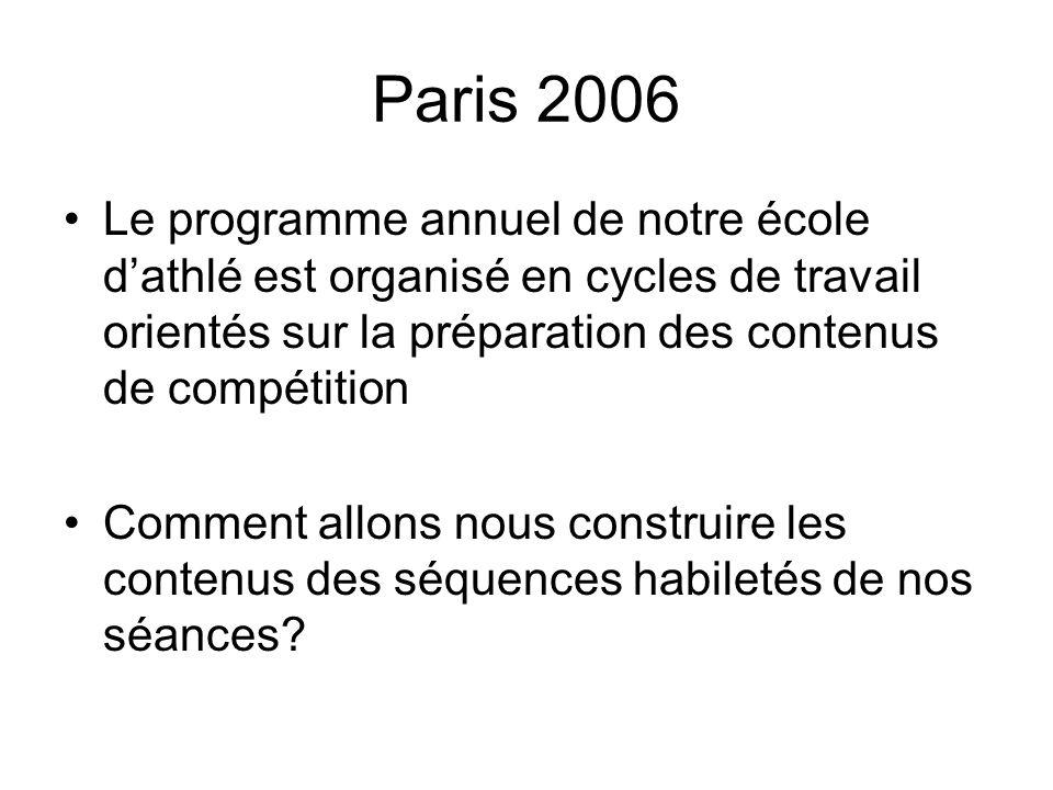 Paris 2006Le programme annuel de notre école d'athlé est organisé en cycles de travail orientés sur la préparation des contenus de compétition.