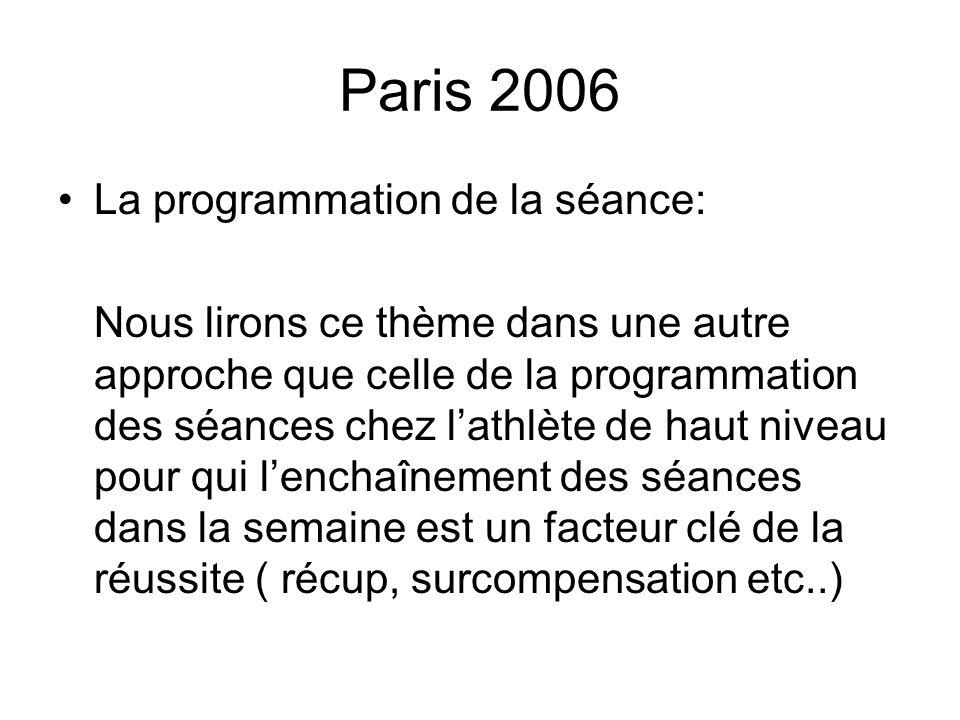 Paris 2006 La programmation de la séance: