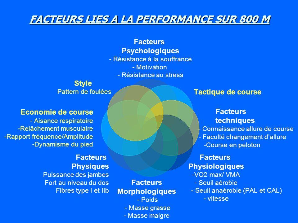 FACTEURS LIES A LA PERFORMANCE SUR 800 M