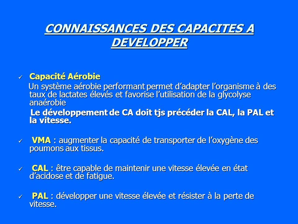 CONNAISSANCES DES CAPACITES A DEVELOPPER