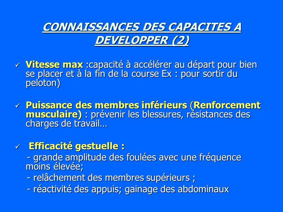 CONNAISSANCES DES CAPACITES A DEVELOPPER (2)