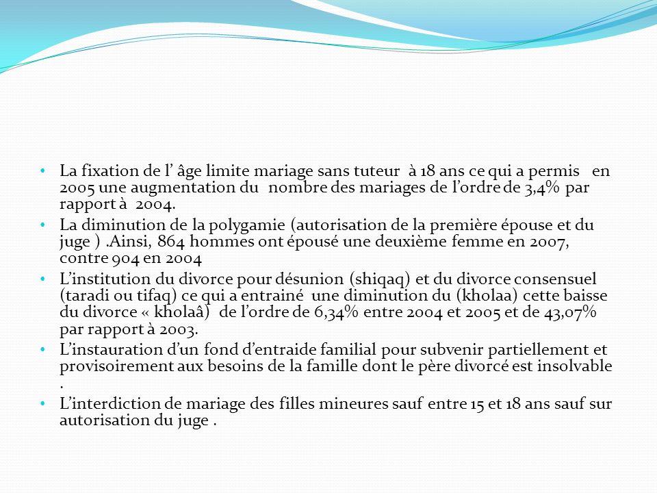 La fixation de l' âge limite mariage sans tuteur à 18 ans ce qui a permis en 2005 une augmentation du nombre des mariages de l'ordre de 3,4% par rapport à 2004.