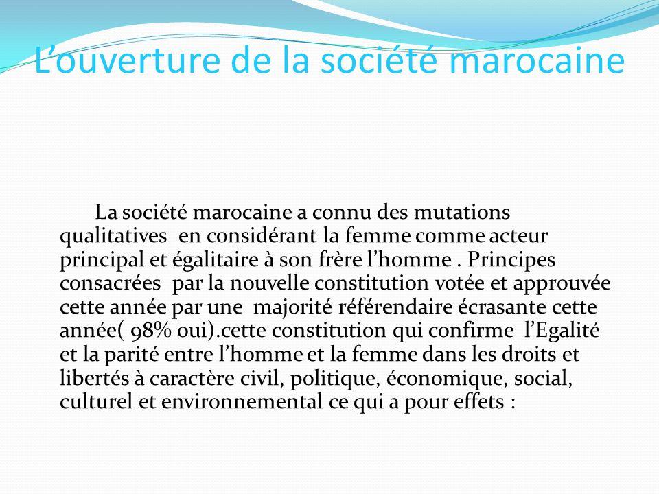 L'ouverture de la société marocaine
